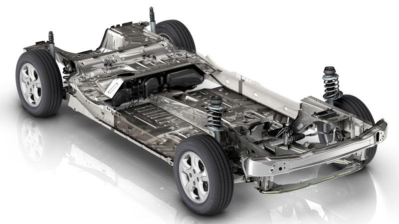 Платформа B0 Renault