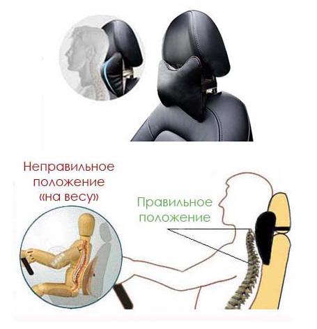ortopredicheskaya-podushka-podgolovnik-v-mashinu
