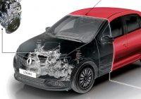 Появились цены на топовые версии Renault Sandero и Logan